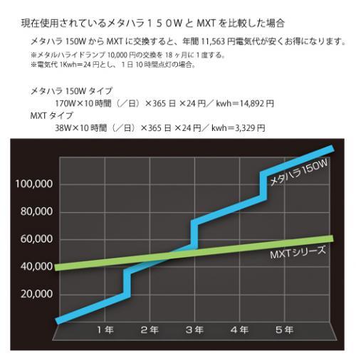 running_cost.jpg