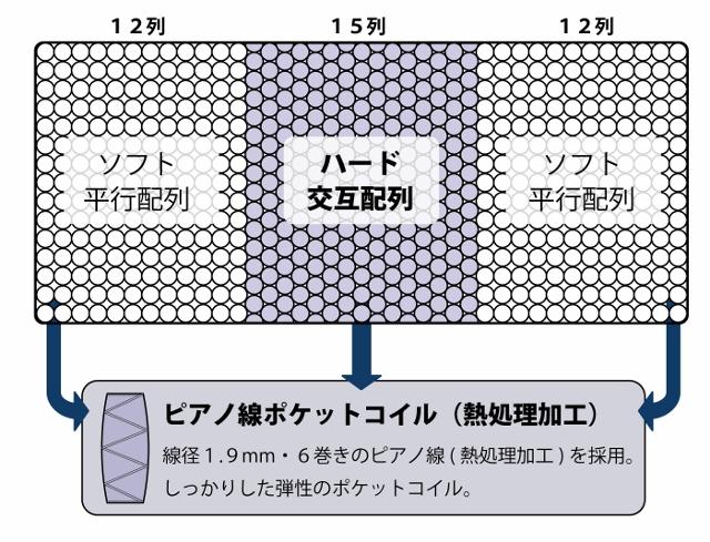 3ZONE 図 (640x489)