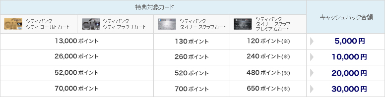 rewards_img_004.jpg