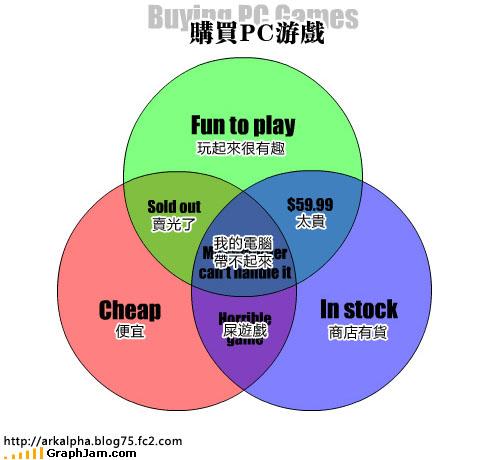 buyin_PC_games.jpg