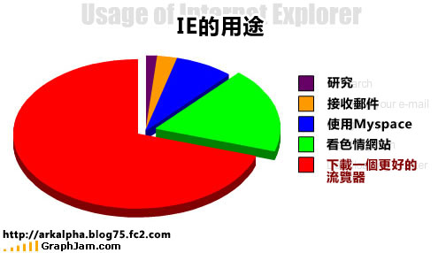 funny-graphs-internet-explorer.jpg