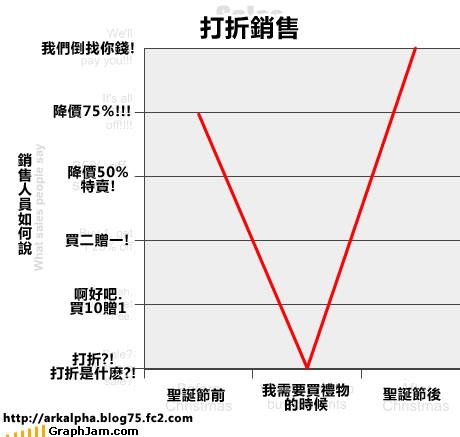 funny-graphs-sales.jpg