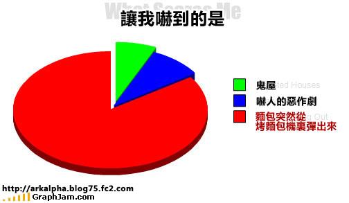 funny-graphs-scares-me.jpg