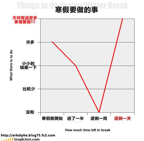 funny-graphs-winter-break.jpg