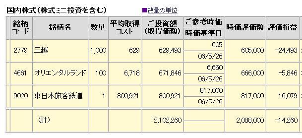 0526'06評価.JPG