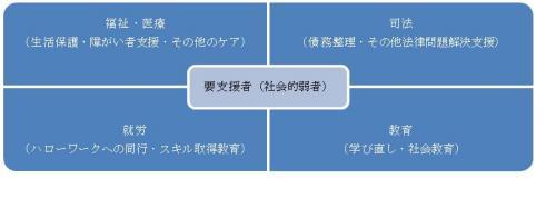 勝田亮さん図
