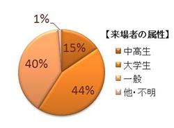 grapha.jpg