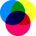 SubtractiveColorMixing2.png