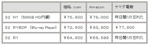 REGZA 価格比較