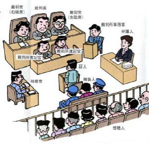 法廷内画像02