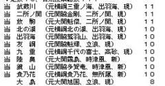 理事選01_512