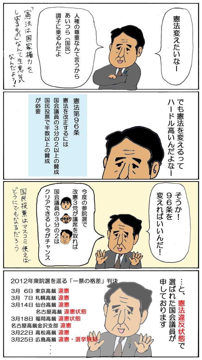 20130531違憲議員
