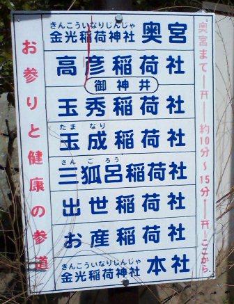 金光稲荷神社 看板
