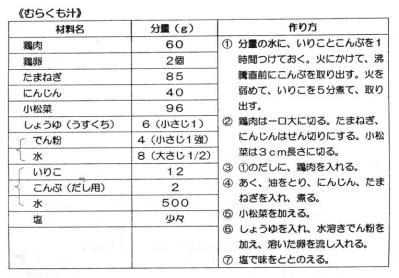 murakumo.jpg