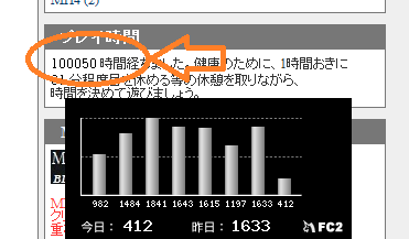 祝☆10万アクセス