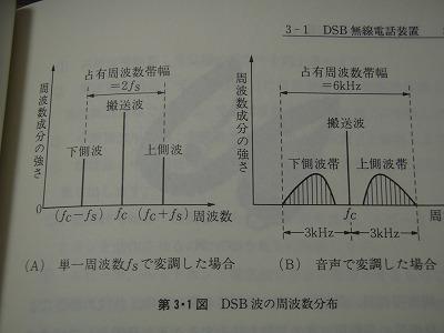 2010.04.29無線試験2