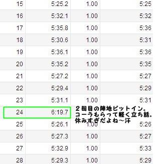 喜多ラップ1-2