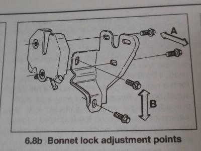 ボンネットロック構造