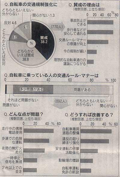 20110808日経新聞朝刊より2