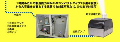 電解水精製機