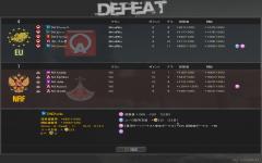 6月8日   vs Nil 4-7 Lose