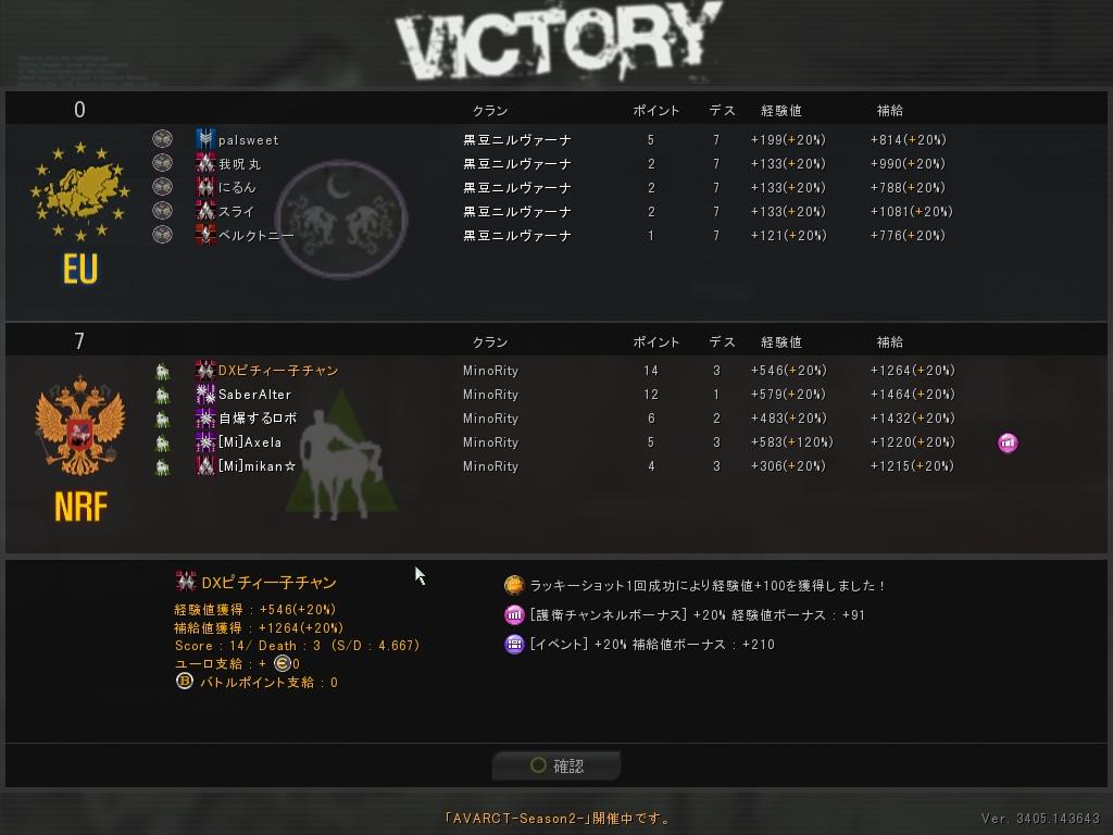 AVARCT21回戦