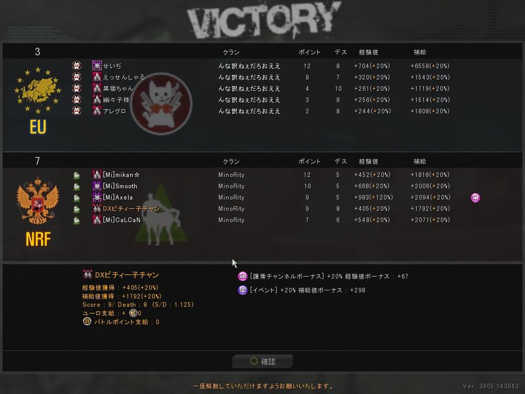 AVARCT22回戦