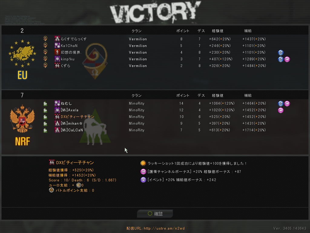 AVARCT2決勝