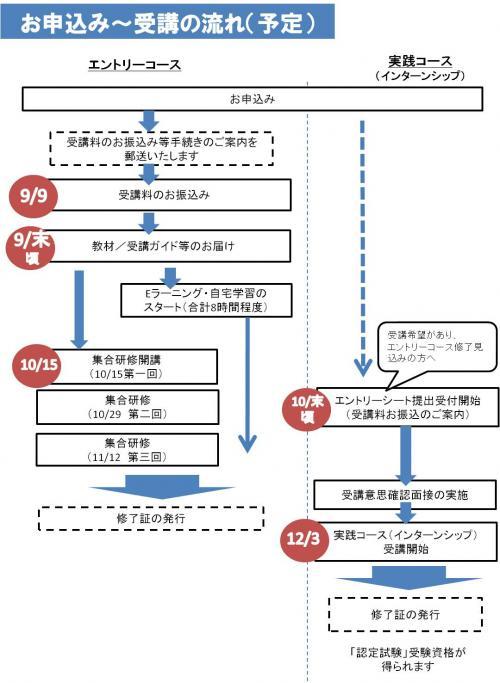図1_convert_20110726132854