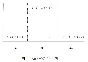 ABAデザイン