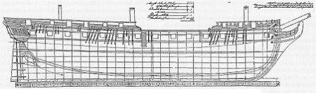 HMS Sirius 図面