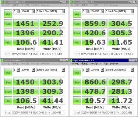 HP_RAID-0_64k WT