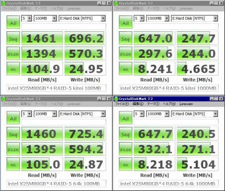 HP_RAID-5_64k WB