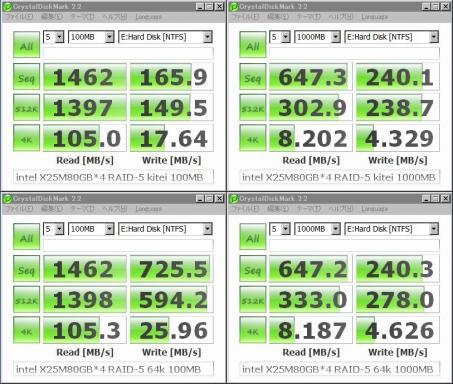 HP_RAID-5_64k WT