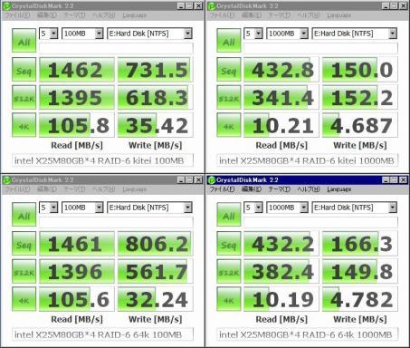 HP_RAID-6_64k WB