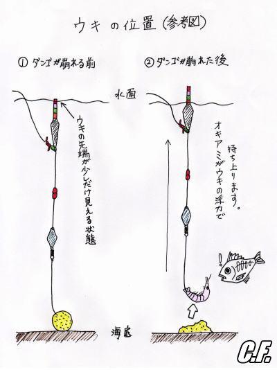 uki_position.jpg