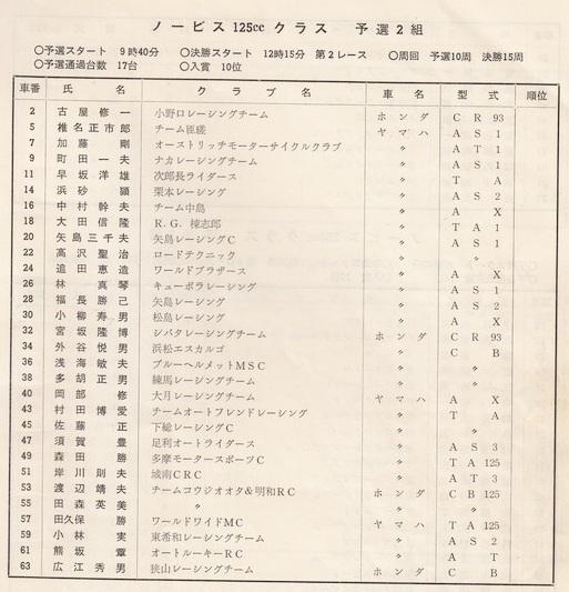 '73年MCFAJ第3戦 筑波サーキット ノービス125cc予選2組