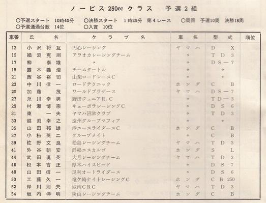 '73年MCFAJ第3戦 ノービス250cc予選2組