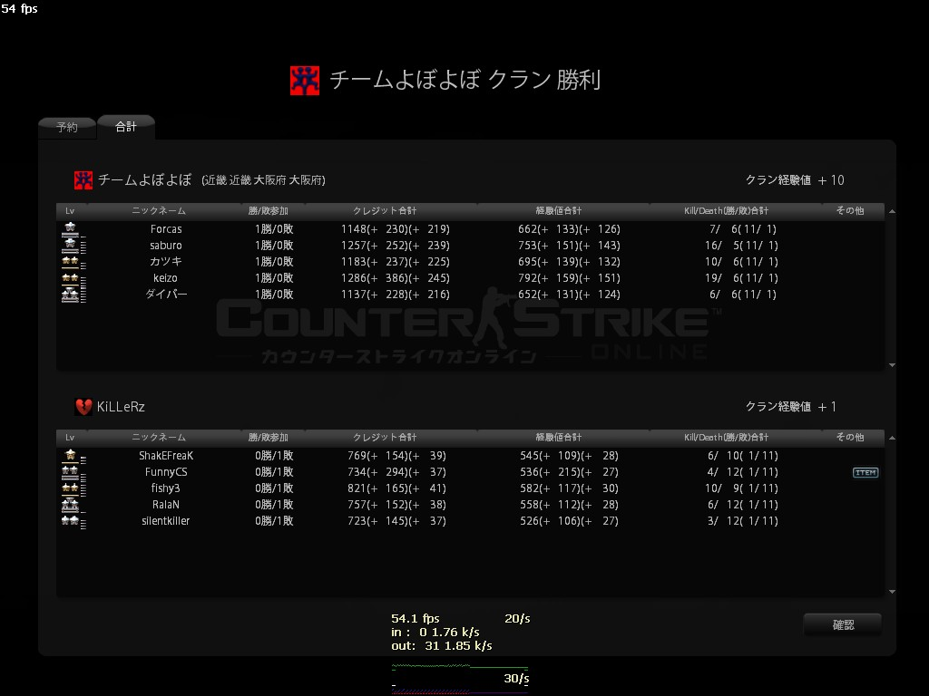 チームよぼよぼ nuke 8・28