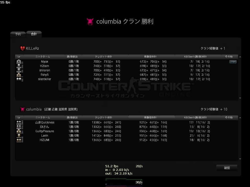 columbia 9.9 d2