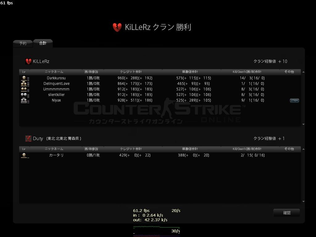 Duty 9.14 d2