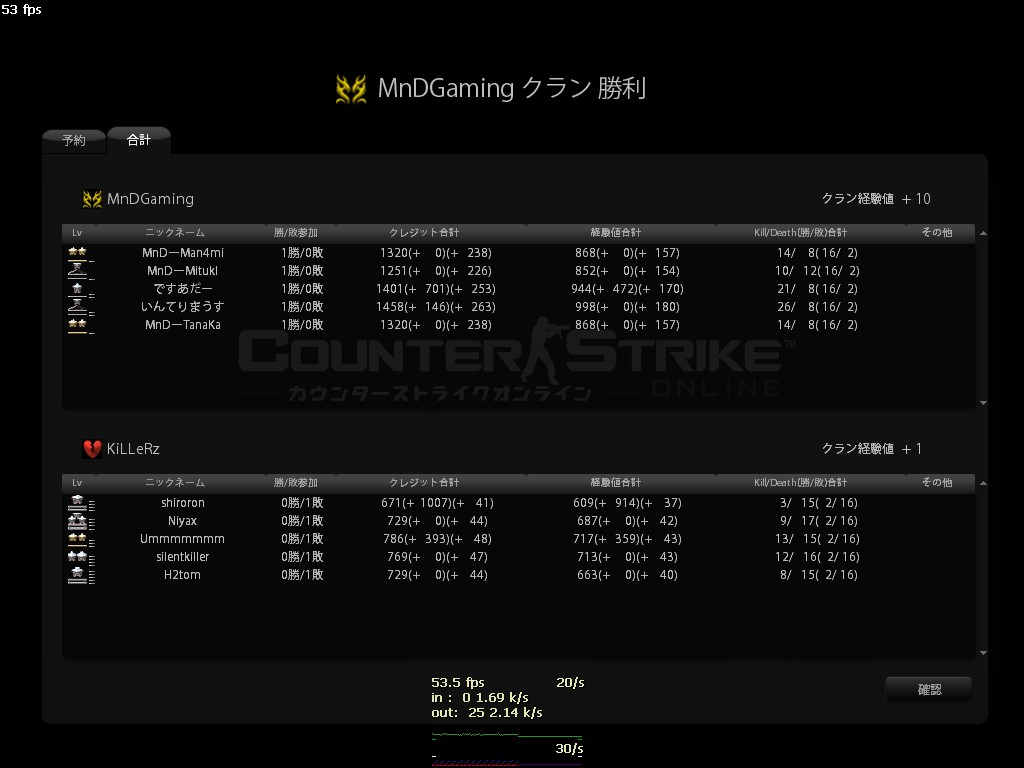MnDGaming 9.15 d2