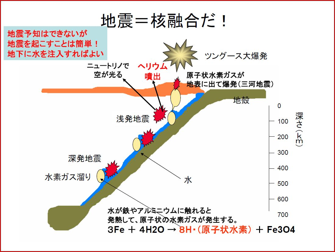 地震とは核融合のこと