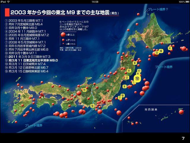今回も本当に海溝型地震?