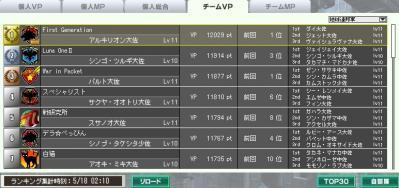 201005180210TVPランキング表