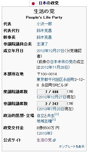 小沢民主党2