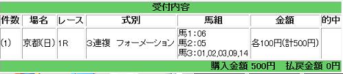 10・23京都1R