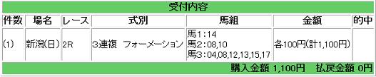 10・23新潟2R
