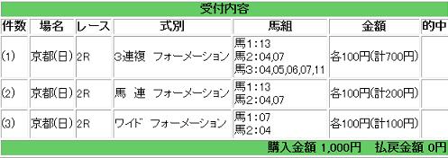 10・23京都2R