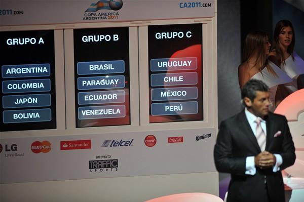 南米選手権Copa America Argentina 2011抽選会